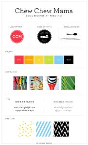 Featured Design | Chew Chew Mama