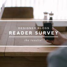 2015 Reader Survey Results