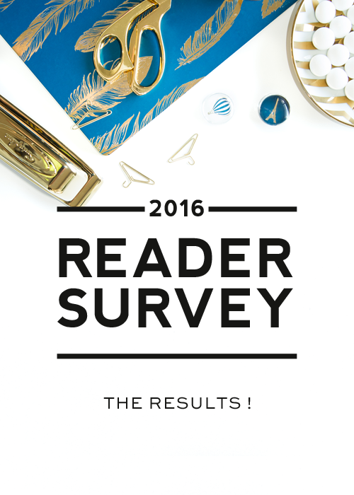 reader-survey-results