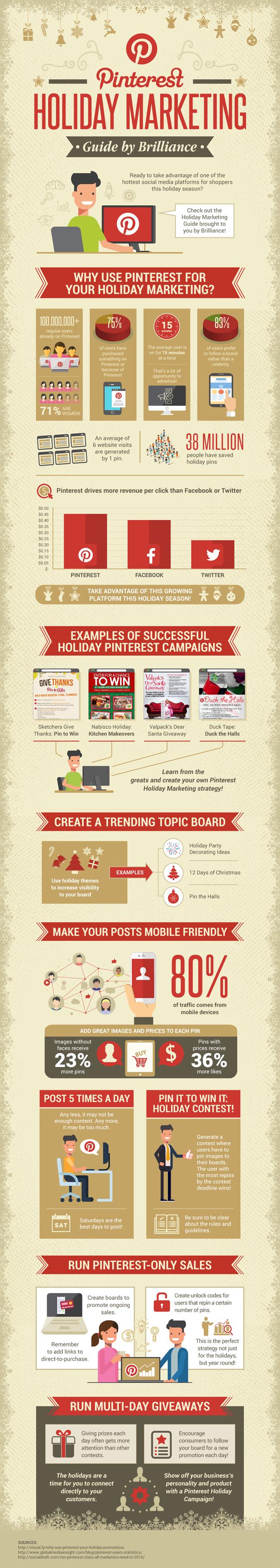 Pinterest Holiday Marketing