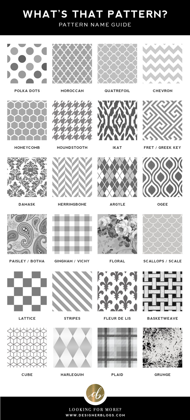 Background Patterns Name Guide
